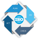 proceso iso-01